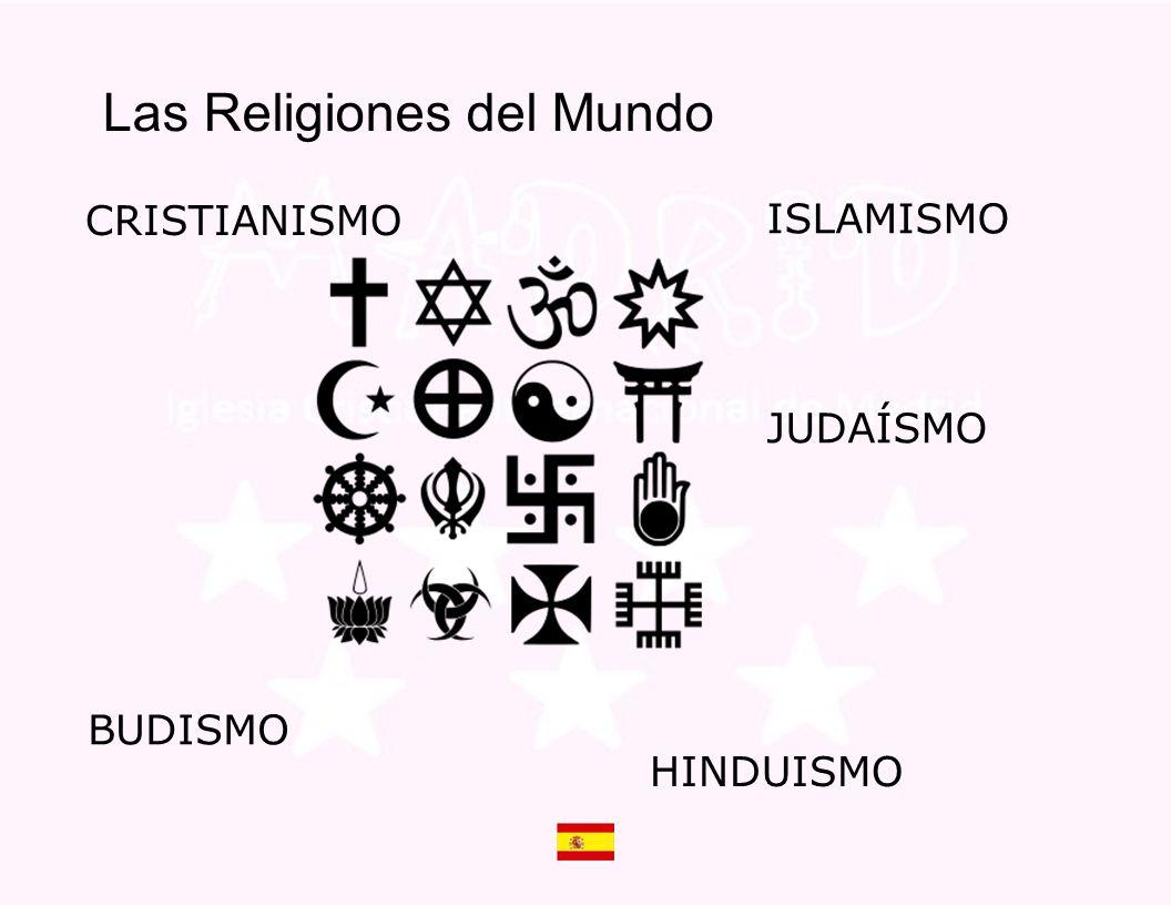 El hombre encuentra a Dios: Islamismo Hinduismo Budismo El Cristianismo Dios encuentra al hombre: Judaísmo Cristianismo