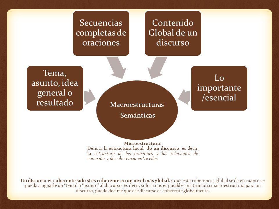 Macroestructuras Semánticas Tema, asunto, idea general o resultado Secuencias completas de oraciones Contenido Global de un discurso Lo importante /es