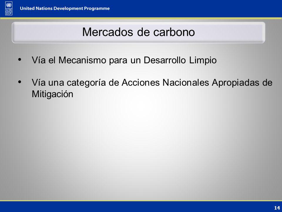 14 Mercados de carbono Vía el Mecanismo para un Desarrollo Limpio Vía una categoría de Acciones Nacionales Apropiadas de Mitigación