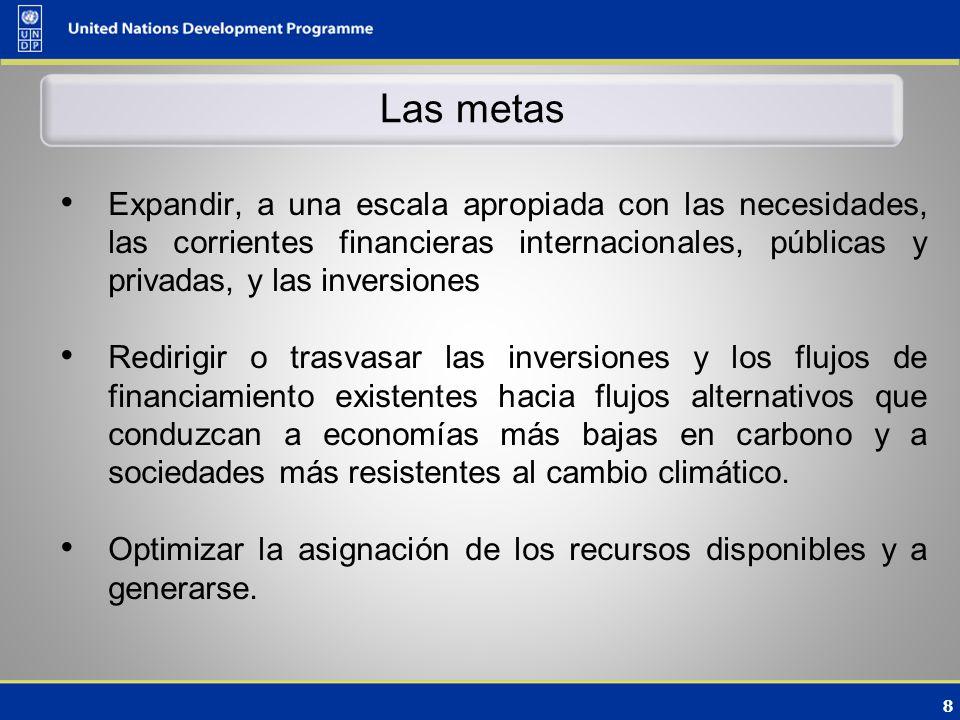 9 Opciones Financiamiento público de fuentes climáticas y no climáticas.