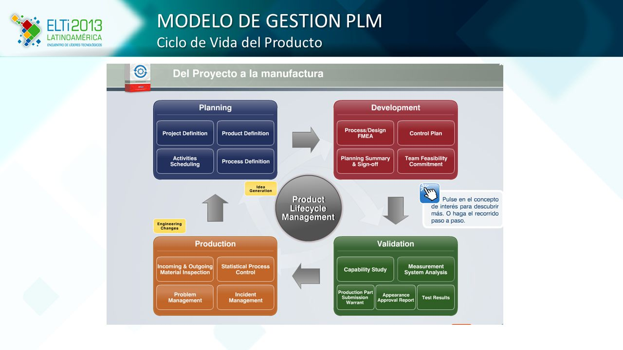 PRODUCT DEFINITION Alcance del Proyecto PRODUCT DEFINITION Alcance del Proyecto