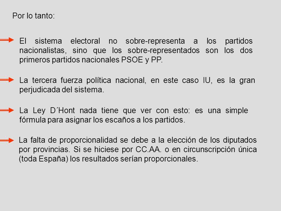 Por lo tanto: El sistema electoral no sobre-representa a los partidos nacionalistas, sino que los sobre-representados son los dos primeros partidos nacionales PSOE y PP.