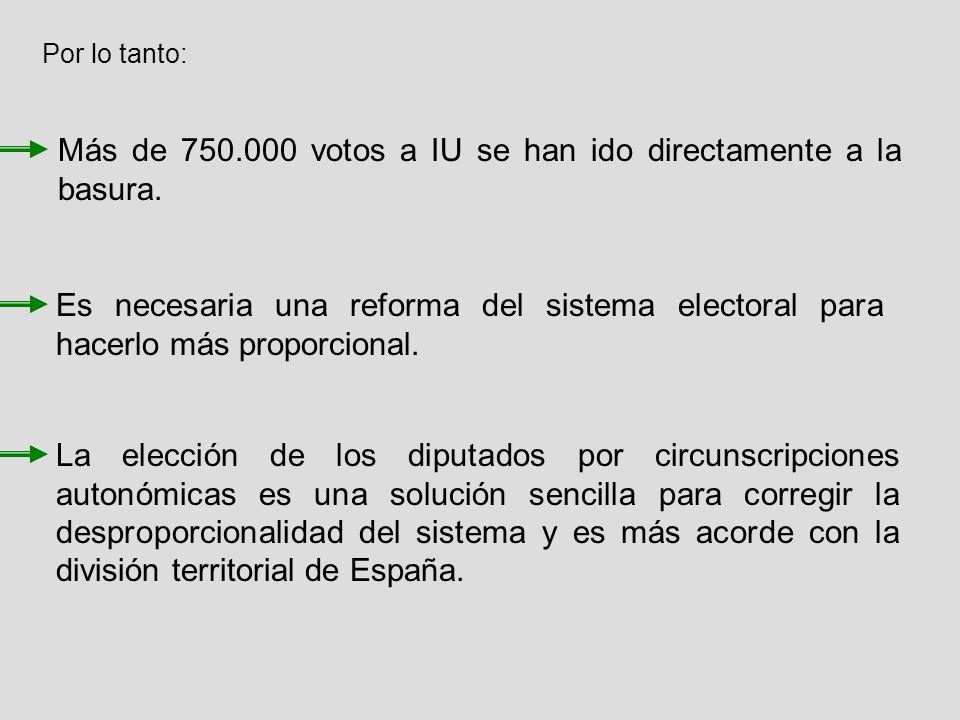 Más de 750.000 votos a IU se han ido directamente a la basura.