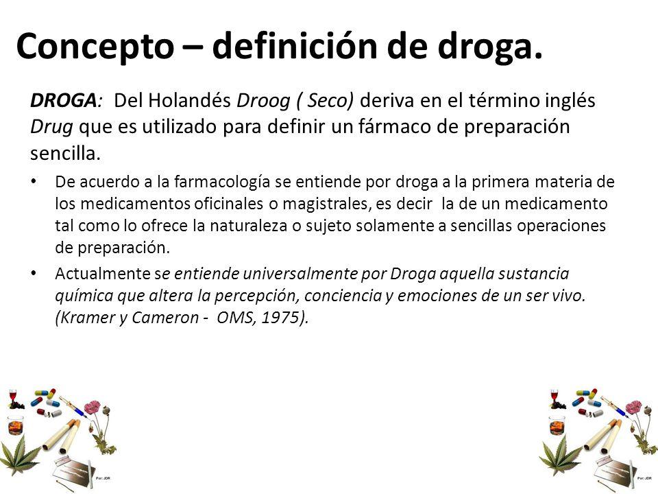 Concepto – definición de droga. DROGA: Del Holandés Droog ( Seco) deriva en el término inglés Drug que es utilizado para definir un fármaco de prepara
