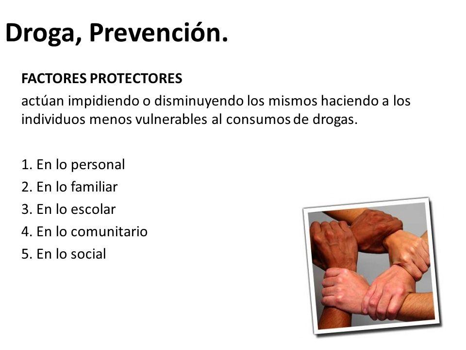 Droga, Prevención. FACTORES PROTECTORES actúan impidiendo o disminuyendo los mismos haciendo a los individuos menos vulnerables al consumos de drogas.