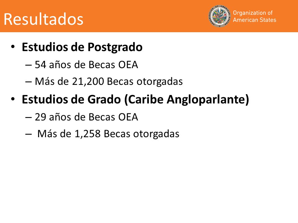 Resultados Estudios de Postgrado – 54 años de Becas OEA – Más de 21,200 Becas otorgadas Estudios de Grado (Caribe Angloparlante) – 29 años de Becas OEA – Más de 1,258 Becas otorgadas
