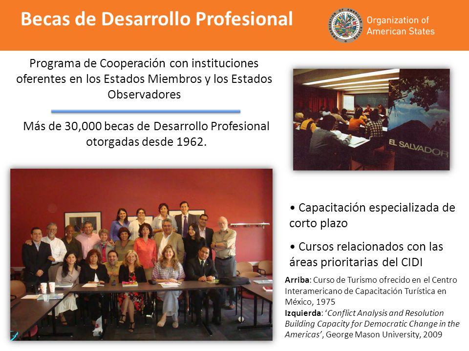 Becas de Desarrollo Profesional Más de 30,000 becas de Desarrollo Profesional otorgadas desde 1962.