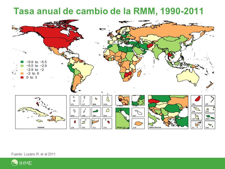 Tasa anual de cambio de la RMM, 1990-2011 Fuente: Lozano R. et al 2011