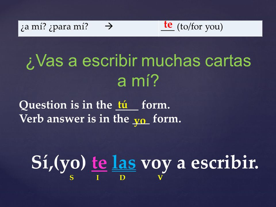 ¿Vas a escribir muchas cartas a mí? Sí,(yo) te las voy a escribir. S I D V ¿a mí? ¿para mí? ___ (to/for you) te tú yo Question is in the ____ form. Ve