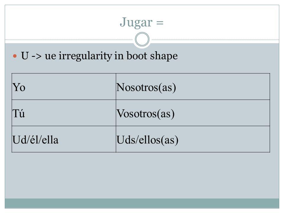 Jugar = U -> ue irregularity in boot shape YoNosotros(as) TúVosotros(as) Ud/él/ellaUds/ellos(as)