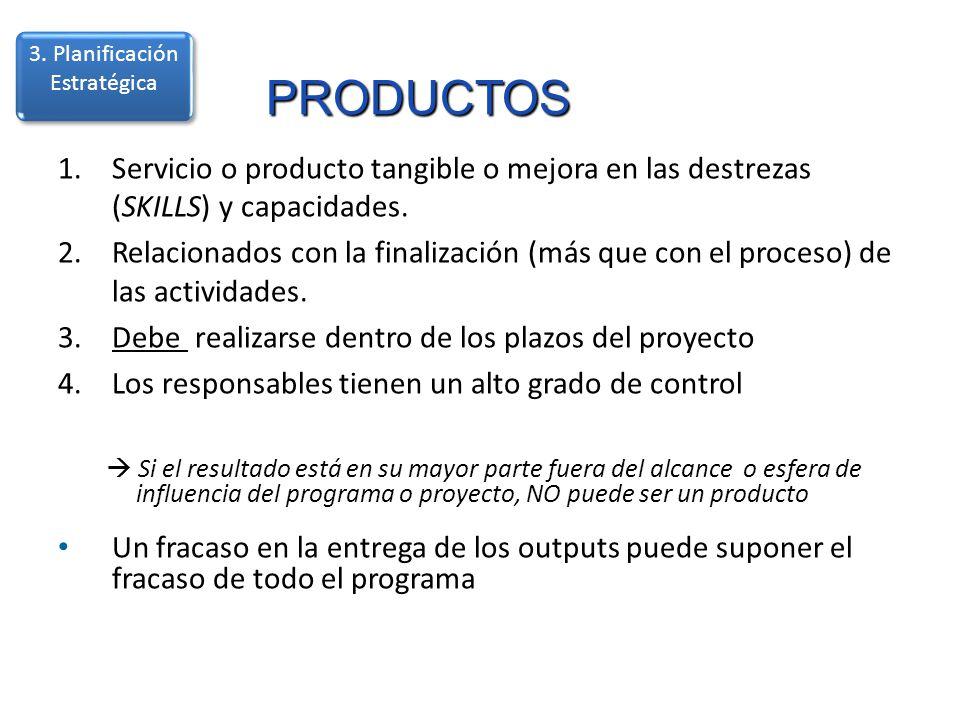 PRODUCTOS 1.Servicio o producto tangible o mejora en las destrezas (SKILLS) y capacidades. 2.Relacionados con la finalización (más que con el proceso)