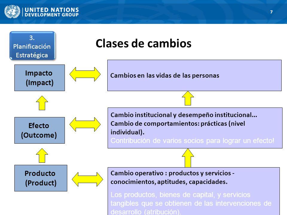 Clases de cambios 1. Road Map 7 3. Planificación Estratégica Impacto (Impact) Efecto (Outcome) Producto (Product) Cambios en las vidas de las personas
