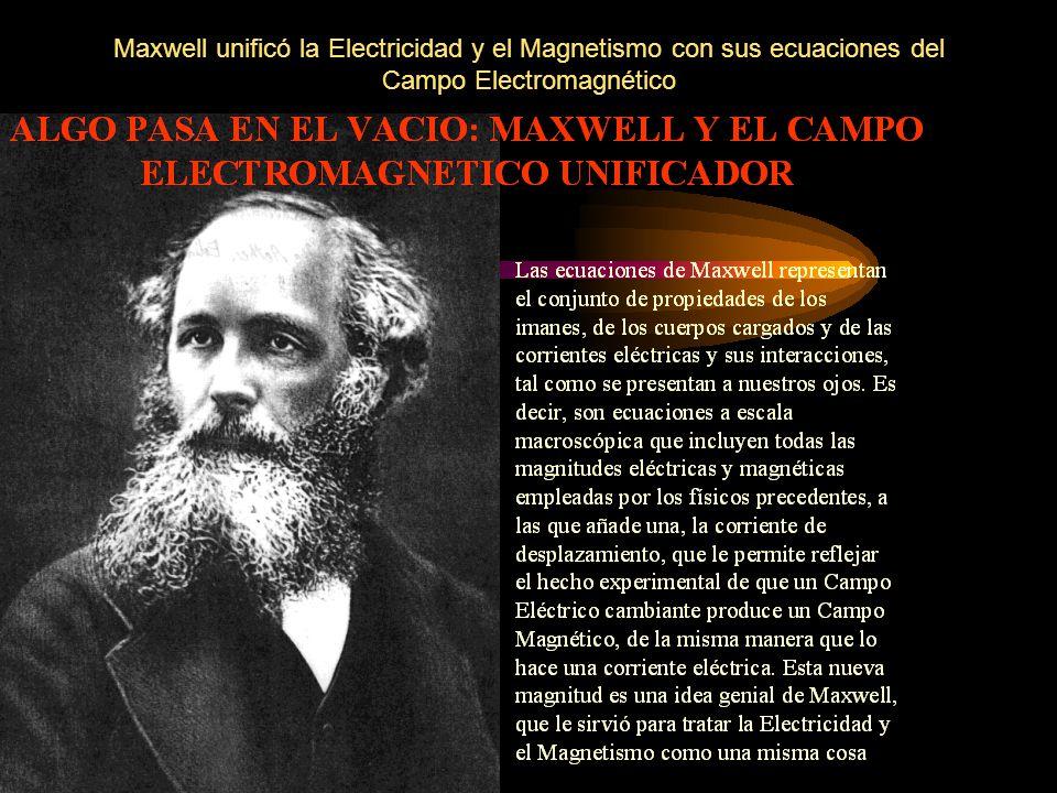 Maxwell unificó la Electricidad y el Magnetismo con sus ecuaciones del Campo Electromagnético