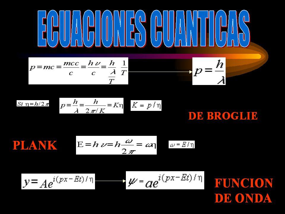 De las cinco Teorías de Supercuerdas, hasta el año 1995 la heterótica E8 x E8 fue considerada la más prometedora para describir la Física más allá del Modelo Estándar.
