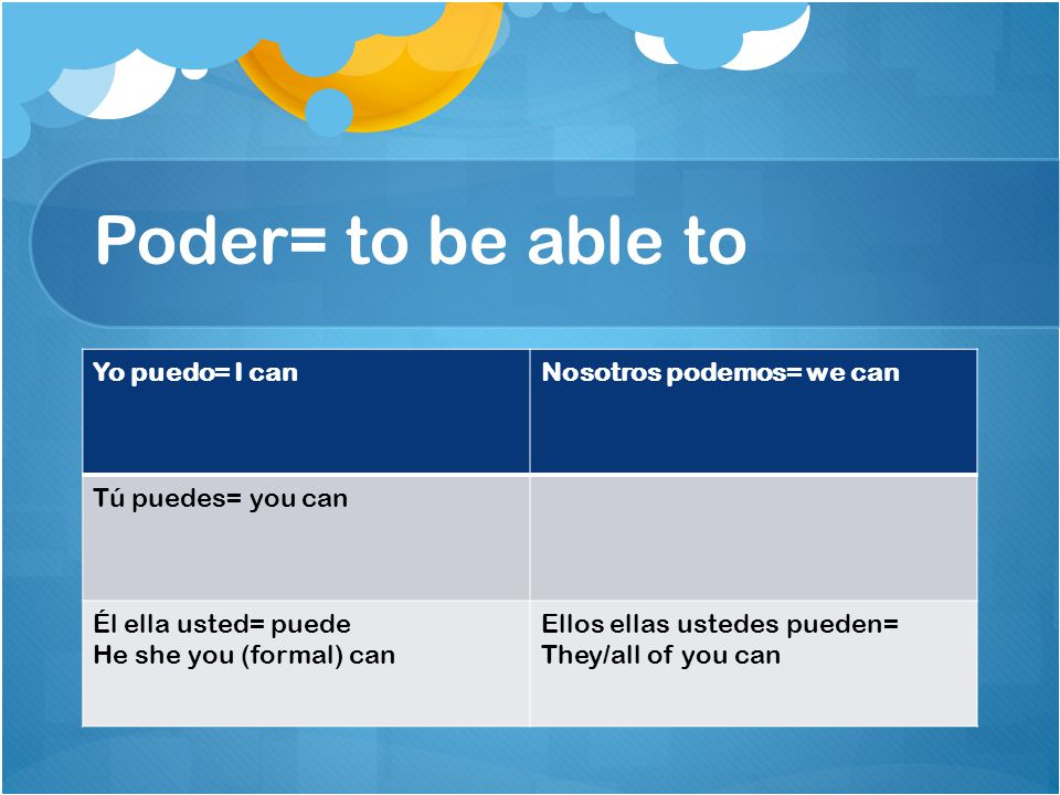 Poder= to be able to Yo puedo= I canNosotros podemos= we can Tú puedes= you can Él ella usted= puede He she you (formal) can Ellos ellas ustedes pueden= They/all of you can