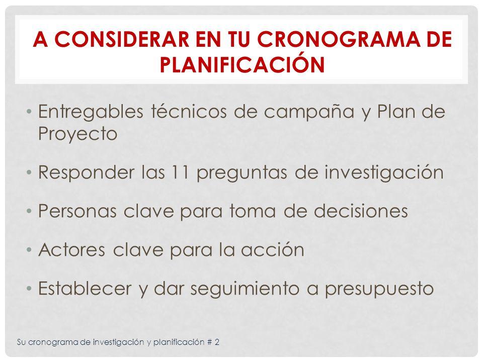Su cronograma de investigación y planificación # 2 A CONSIDERAR EN TU CRONOGRAMA DE PLANIFICACIÓN Entregables técnicos de campaña y Plan de Proyecto R