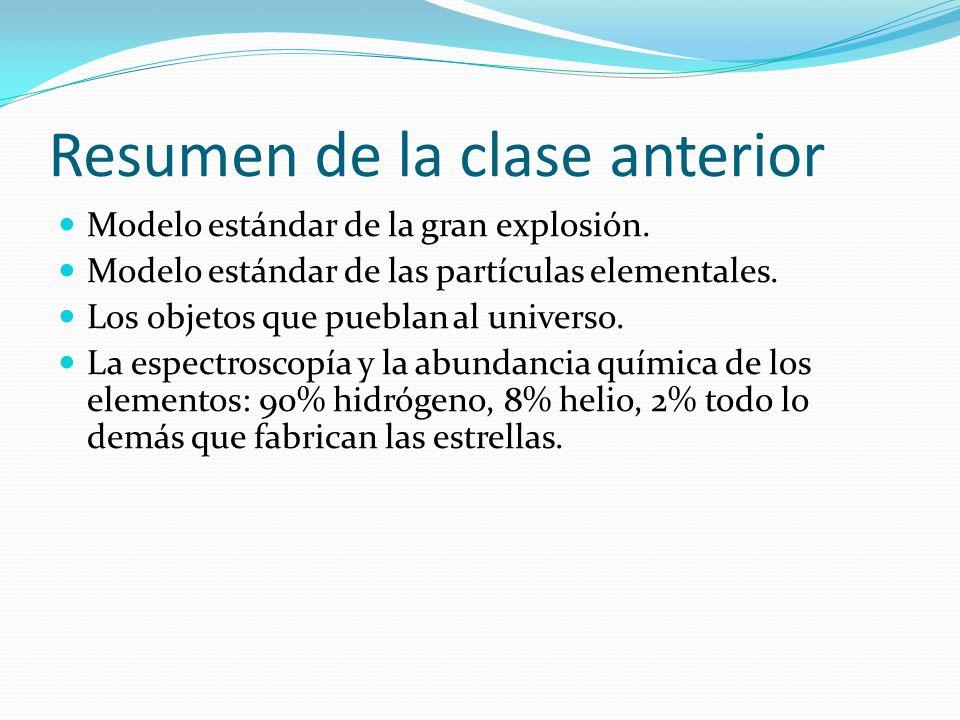 Resumen de la clase anterior Modelo estándar de la gran explosión. Modelo estándar de las partículas elementales. Los objetos que pueblan al universo.