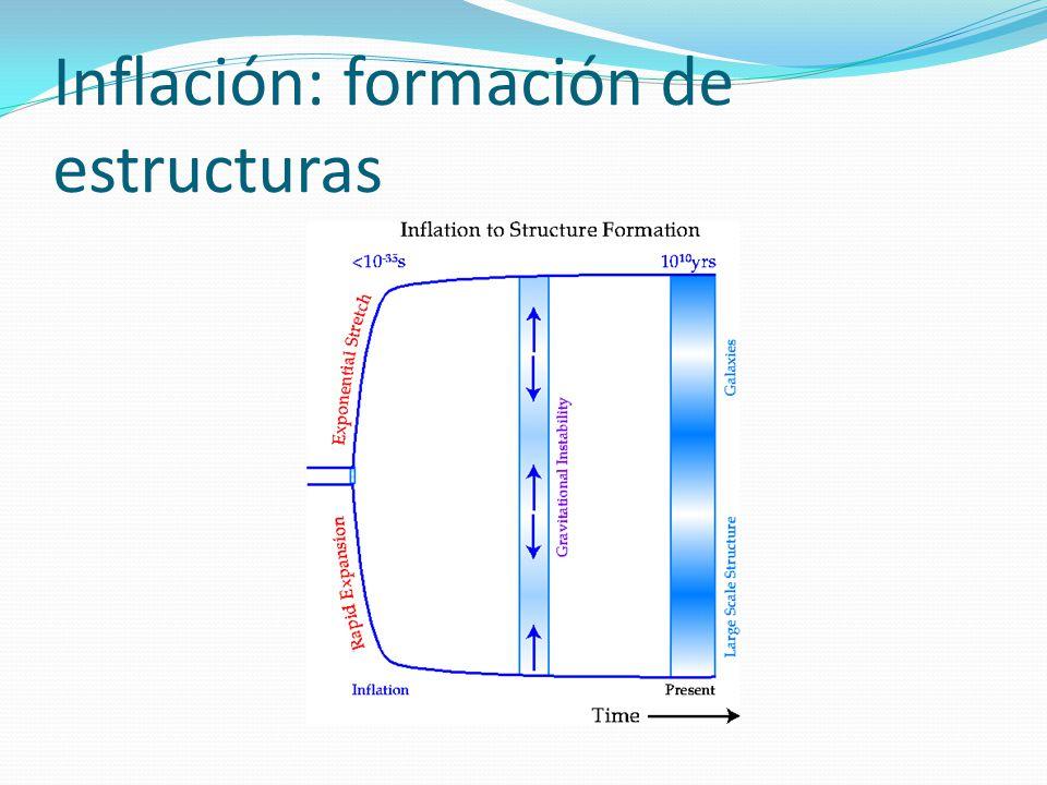 Inflación: formación de estructuras