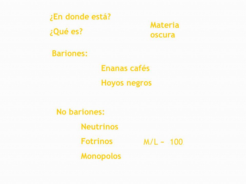 ¿En donde está? ¿Qué es? Materia oscura Bariones: Enanas cafés Hoyos negros No bariones: Neutrinos Fotrinos Monopolos M/L ~ 100