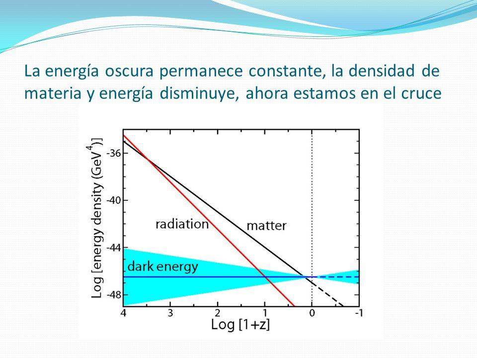 La energía oscura permanece constante, la densidad de materia y energía disminuye, ahora estamos en el cruce