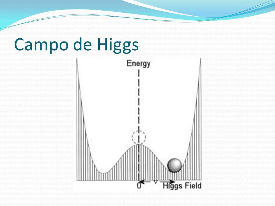Campo de Higgs