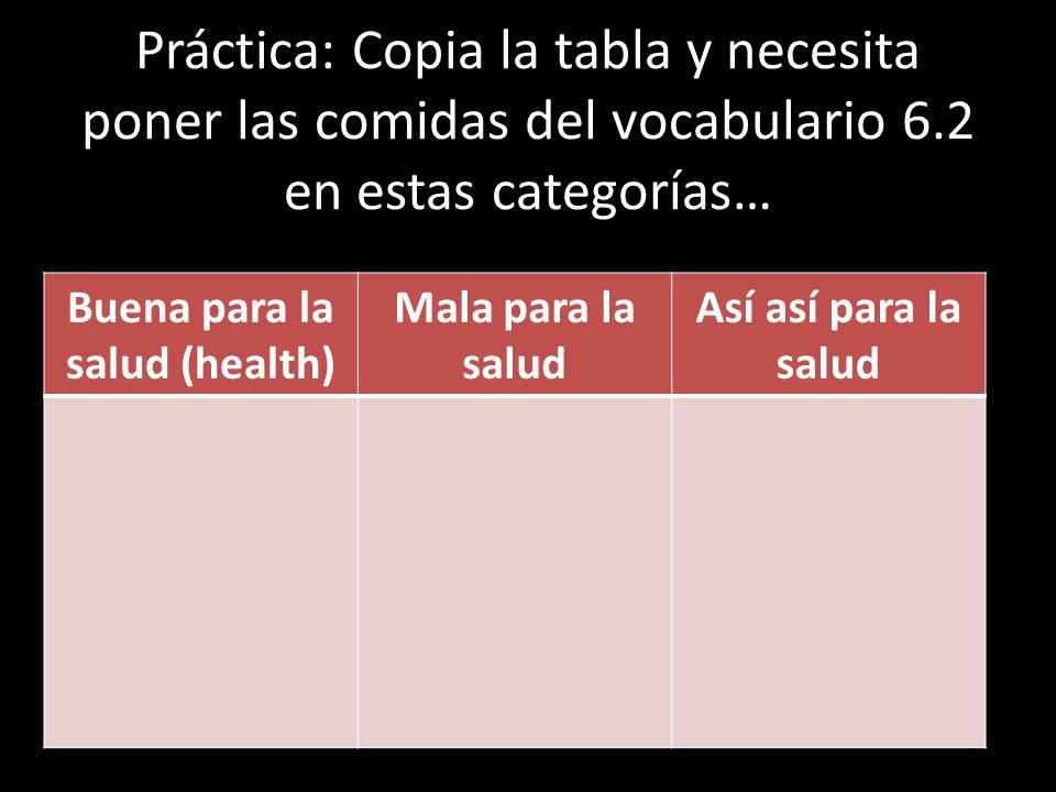 Práctica: Copia la tabla y necesita poner las comidas del vocabulario 6.2 en estas categorías… Buena para la salud (health) Mala para la salud Así así para la salud