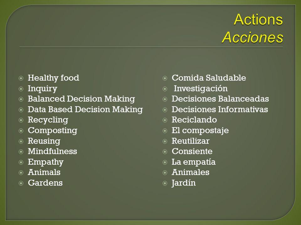 Healthy food Inquiry Balanced Decision Making Data Based Decision Making Recycling Composting Reusing Mindfulness Empathy Animals Gardens Comida Salud