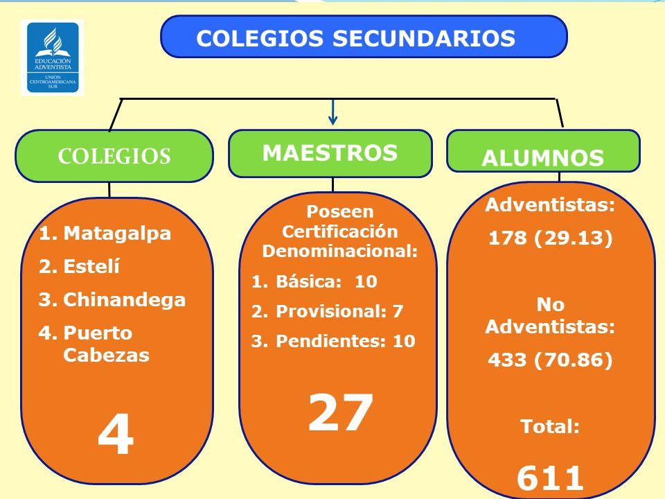 COLEGIOS MAESTROS ALUMNOS Adventistas: 178 (29.13) No Adventistas: 433 (70.86) Total: 611 Poseen Certificación Denominacional: 1.Básica: 10 2.Provisio