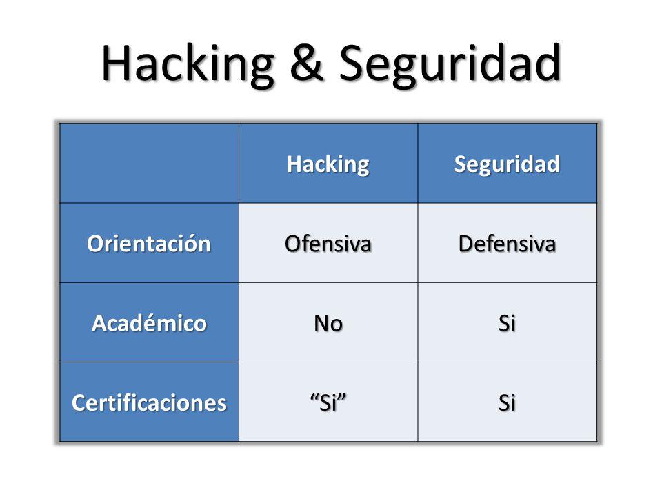 Hacking & Seguridad