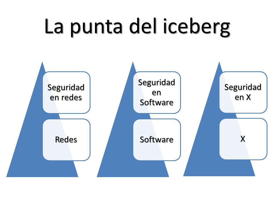 La punta del iceberg Seguridad en redes Redes Seguridad en Software Software Seguridad en X X