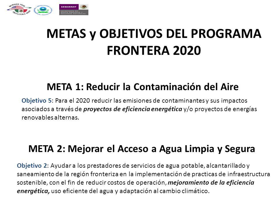 METAS y OBJETIVOS DEL PROGRAMA FRONTERA 2020 Objetivo 5: Para el 2020 reducir las emisiones de contaminantes y sus impactos asociados a través de proyectos de eficiencia energética y/o proyectos de energías renovables alternas.