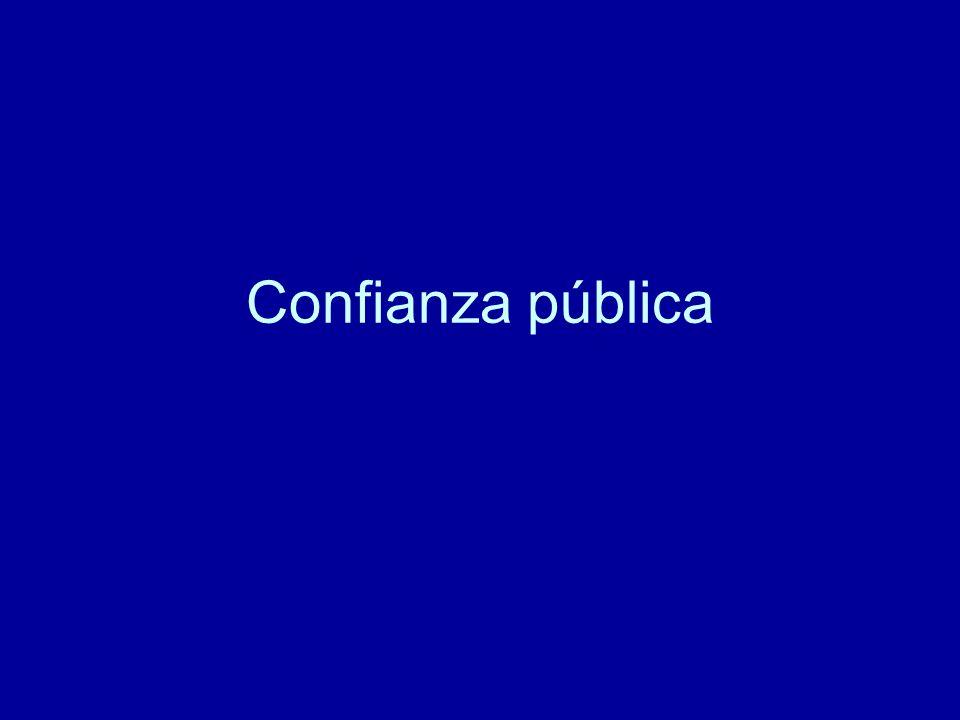 Confianza pública