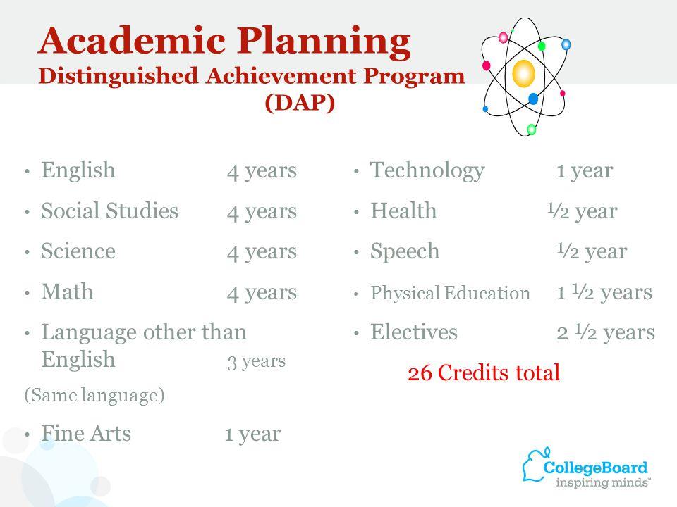 Los cursos AP ayudan a graduarse a tiempo… Los estudiantes que toman cursos y exámenes de AP tienen más probabilidad de obtener su diploma universitario a tiempo que el resto de sus compañeros.