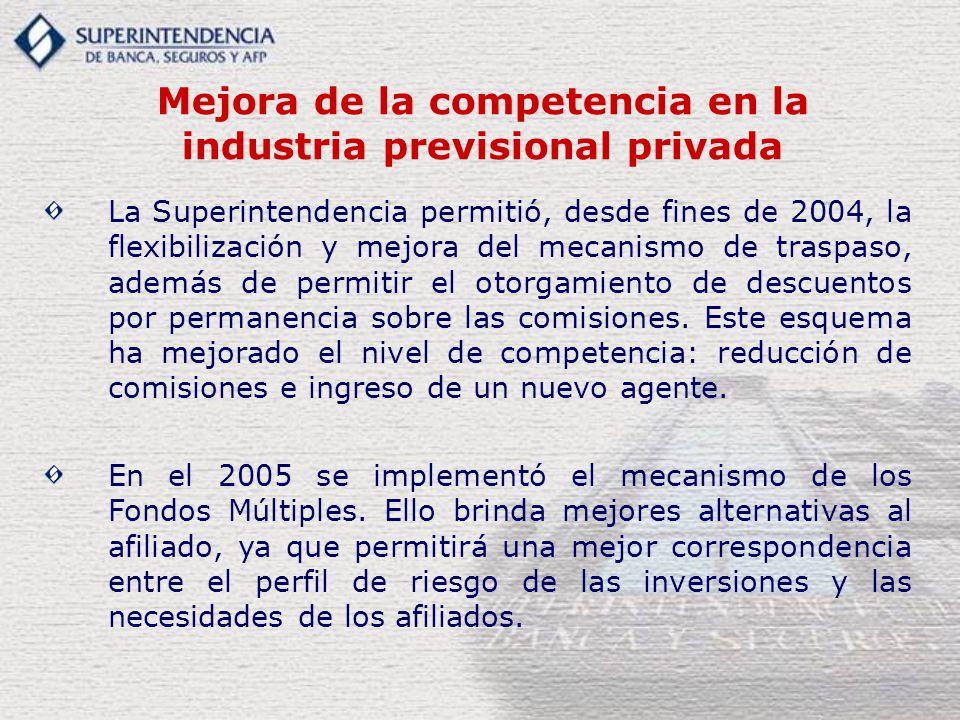 Mejora de la competencia en la industria previsional privada La Superintendencia permitió, desde fines de 2004, la flexibilización y mejora del mecanismo de traspaso, además de permitir el otorgamiento de descuentos por permanencia sobre las comisiones.