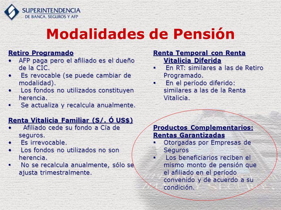 Modalidades de Pensión Retiro Programado AFP paga pero el afiliado es el dueño de la CIC.AFP paga pero el afiliado es el dueño de la CIC. Es revocable
