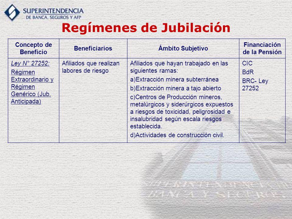 Regímenes de Jubilación Concepto de Beneficio BeneficiariosÁmbito Subjetivo Financiación de la Pensión Ley N° 27252: Régimen Extraordinario y Régimen Genérico (Jub.