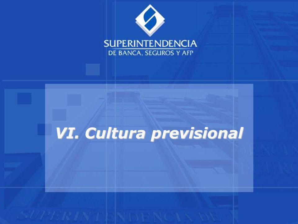 VI. Cultura previsional