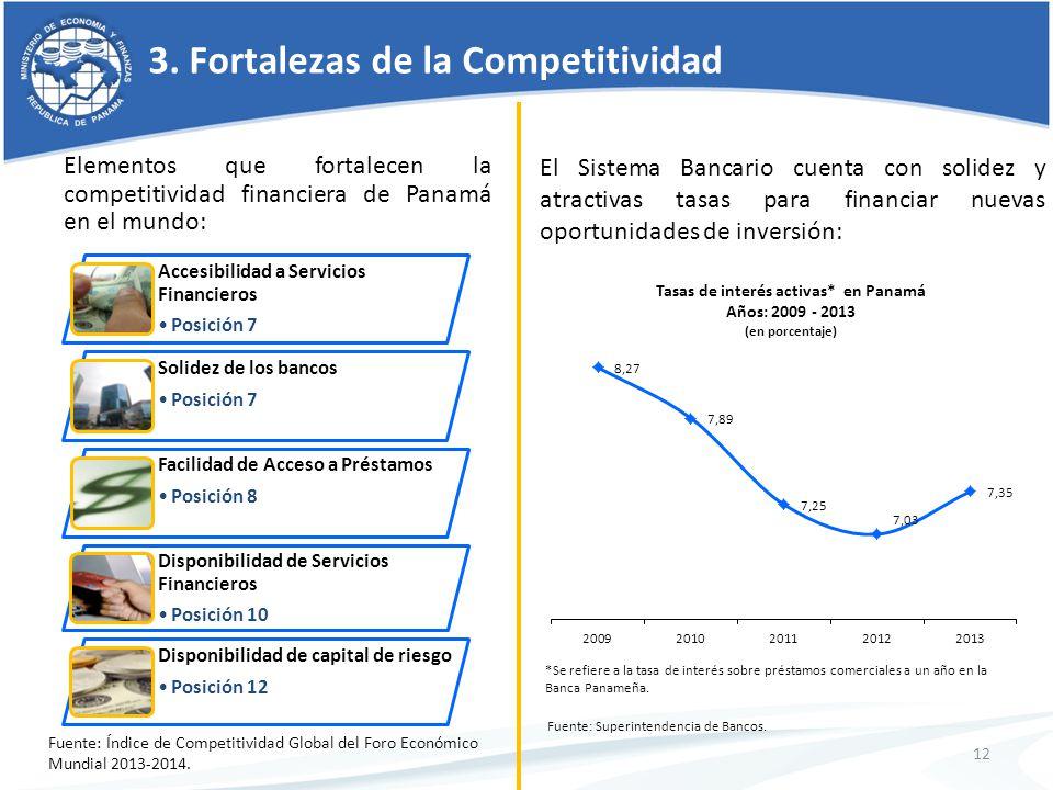 3. Fortalezas de la Competitividad Elementos que fortalecen la competitividad financiera de Panamá en el mundo: 12 Accesibilidad a Servicios Financier