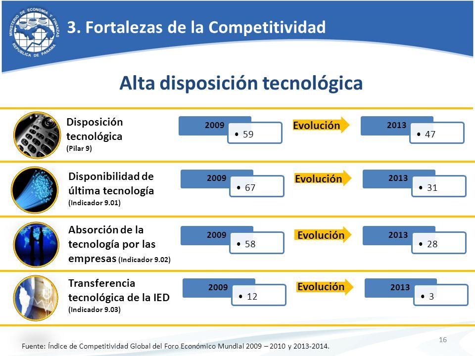 16 3. Fortalezas de la Competitividad 16 Fuente: Índice de Competitividad Global del Foro Económico Mundial 2009 – 2010 y 2013-2014. Alta disposición