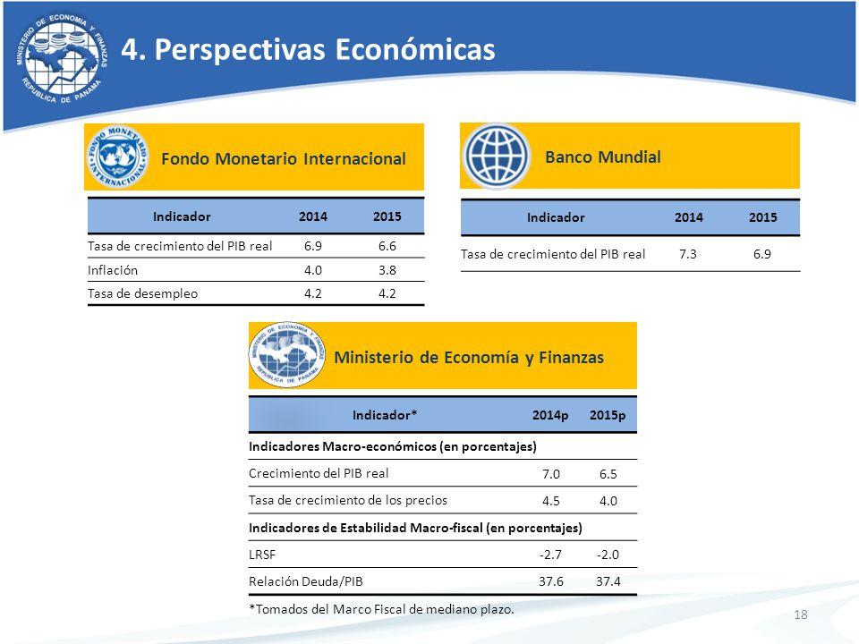 18 4. Perspectivas Económicas FMI Indicador20142015 Tasa de crecimiento del PIB real6.96.6 Inflación4.03.8 Tasa de desempleo4.2 Indicador20142015 Tasa