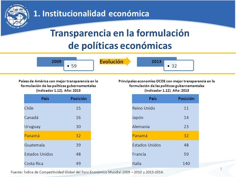1. Institucionalidad económica 3 Fuente: Índice de Competitividad Global del Foro Económico Mundial 2009 – 2010 y 2013-2014. Transparencia en la formu