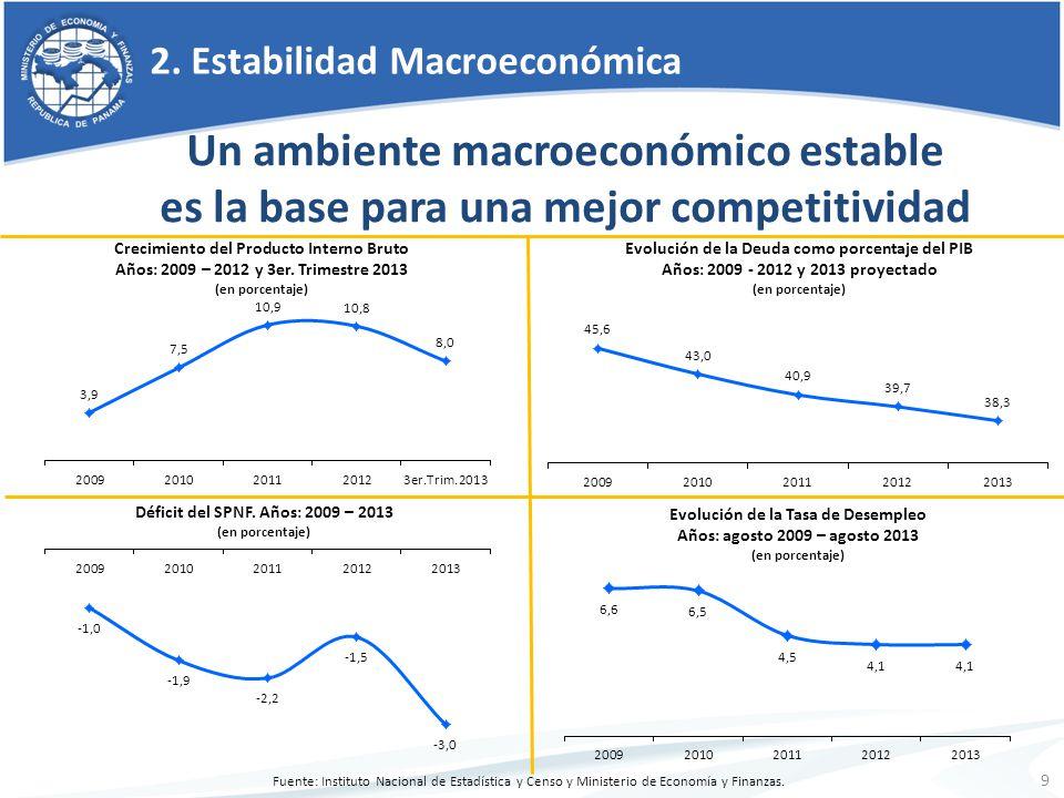 9 2. Estabilidad Macroeconómica Crecimiento del Producto Interno Bruto Años: 2009 – 2012 y 3er. Trimestre 2013 (en porcentaje) Evolución de la Deuda c