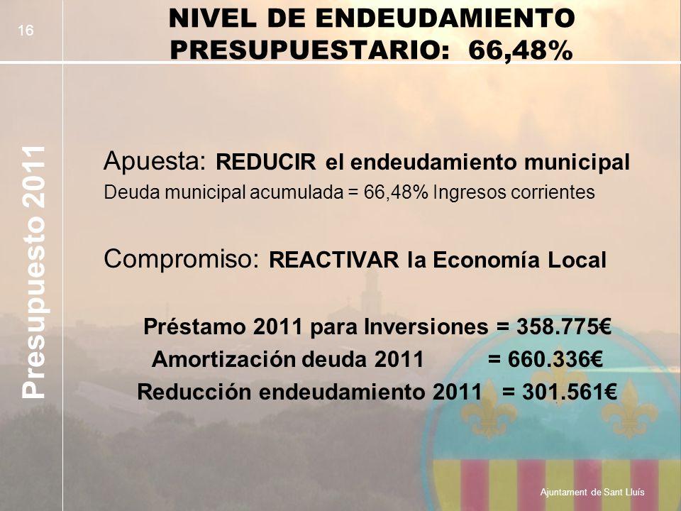Presupuesto 2011 Ajuntament de Sant Lluís 16 NIVEL DE ENDEUDAMIENTO PRESUPUESTARIO: 66,48% Apuesta: REDUCIR el endeudamiento municipal Deuda municipal acumulada = 66,48% Ingresos corrientes Compromiso: REACTIVAR la Economía Local Préstamo 2011 para Inversiones = 358.775 Amortización deuda 2011 = 660.336 Reducción endeudamiento 2011 = 301.561