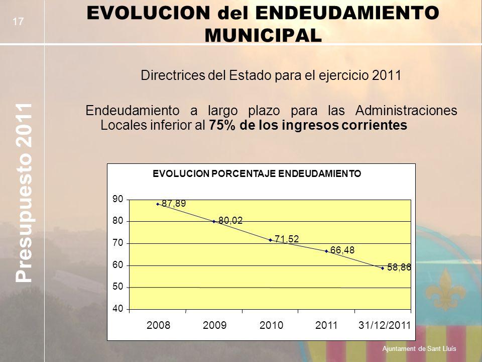 Presupuesto 2011 Ajuntament de Sant Lluís 17 EVOLUCION del ENDEUDAMIENTO MUNICIPAL Directrices del Estado para el ejercicio 2011 Endeudamiento a largo plazo para las Administraciones Locales inferior al 75% de los ingresos corrientes EVOLUCION PORCENTAJE ENDEUDAMIENTO 87,89 80,02 71,52 66,48 58,86 40 50 60 70 80 90 200820092010201131/12/2011