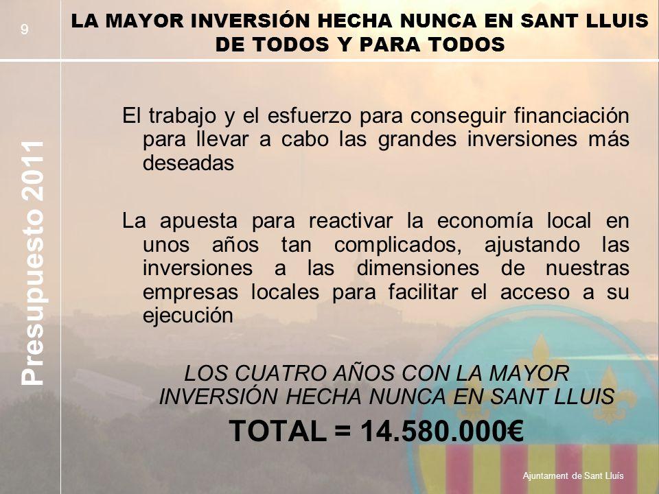 Presupuesto 2011 Ajuntament de Sant Lluís 9 LA MAYOR INVERSIÓN HECHA NUNCA EN SANT LLUIS DE TODOS Y PARA TODOS El trabajo y el esfuerzo para conseguir financiación para llevar a cabo las grandes inversiones más deseadas La apuesta para reactivar la economía local en unos años tan complicados, ajustando las inversiones a las dimensiones de nuestras empresas locales para facilitar el acceso a su ejecución LOS CUATRO AÑOS CON LA MAYOR INVERSIÓN HECHA NUNCA EN SANT LLUIS TOTAL = 14.580.000