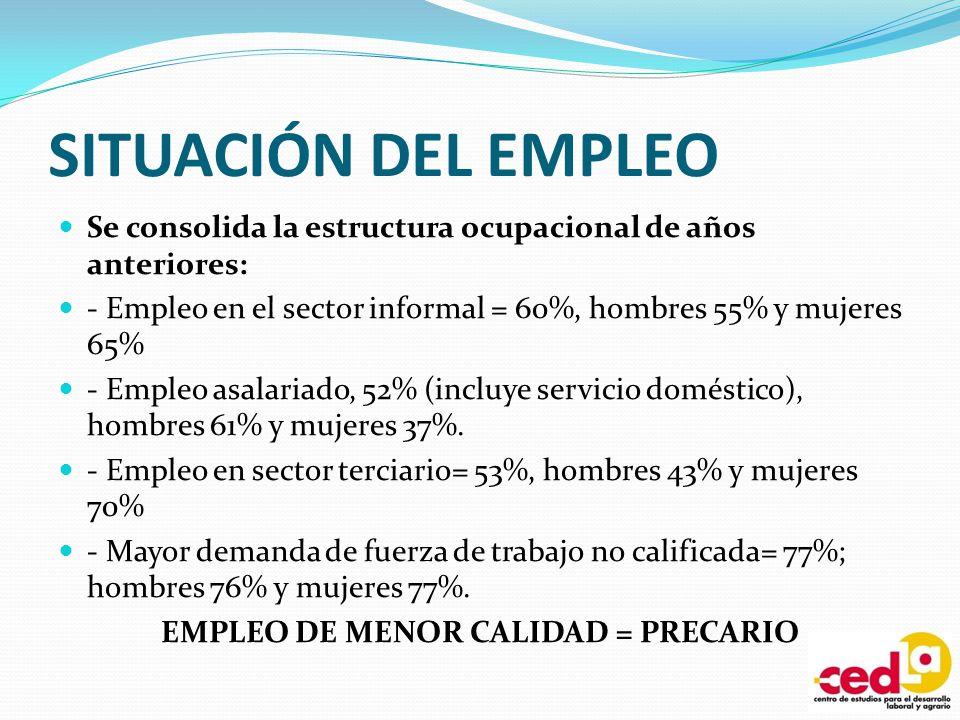 SITUACIÓN DEL EMPLEO Se consolida la estructura ocupacional de años anteriores: - Empleo en el sector informal = 60%, hombres 55% y mujeres 65% - Empl