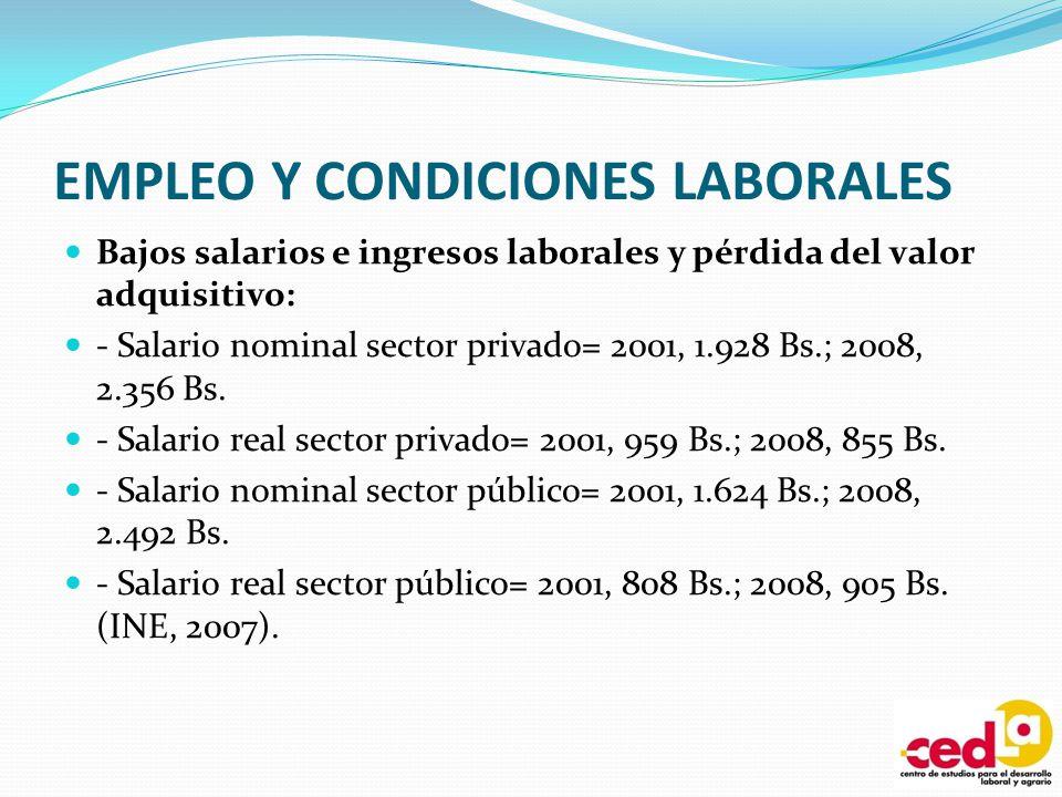 EMPLEO Y CONDICIONES LABORALES Bajos salarios e ingresos laborales y pérdida del valor adquisitivo: - Salario nominal sector privado= 2001, 1.928 Bs.;