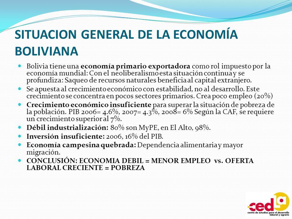 SITUACION GENERAL DE LA ECONOMÍA BOLIVIANA Bolivia tiene una economía primario exportadora como rol impuesto por la economía mundial: Con el neolibera