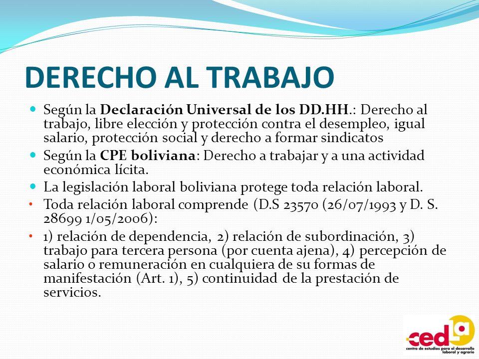 DERECHO AL TRABAJO Según la Declaración Universal de los DD.HH.: Derecho al trabajo, libre elección y protección contra el desempleo, igual salario, p