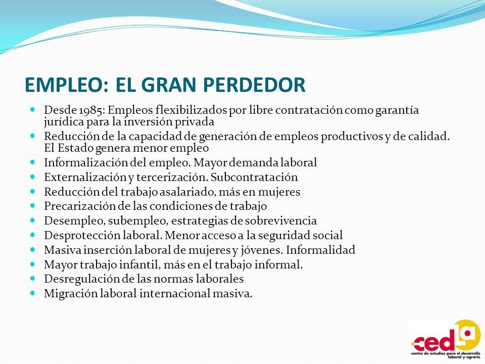 EMPLEO: EL GRAN PERDEDOR Desde 1985: Empleos flexibilizados por libre contratación como garantía jurídica para la inversión privada Reducción de la ca